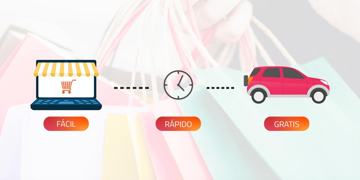 ¡Pick-up para tu ecommerce!