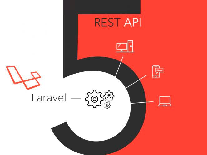 Las ApirestFull con Laravel de nuestros sistemas